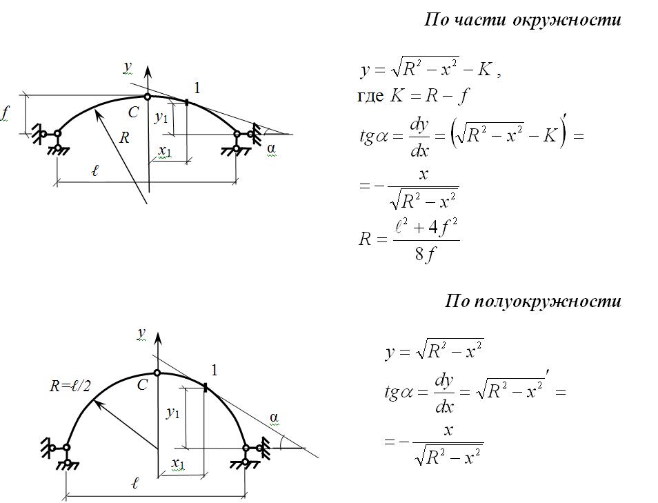 Уравнения оси арки по части окружности и полуокружности